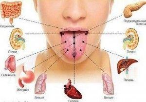 Синий язик у человека: причини