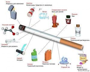 вещества, провоцирующие пародонтит