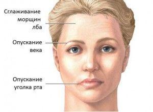 повреждения тройничного нерва