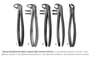 щипцы для корней и зубов
