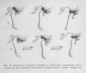 движение суставной головки